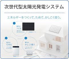次世代型太陽光発電システム